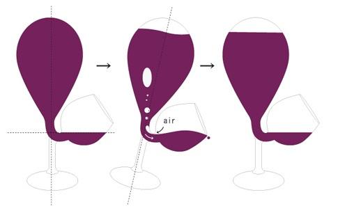 copa de vino autorrellenable 2