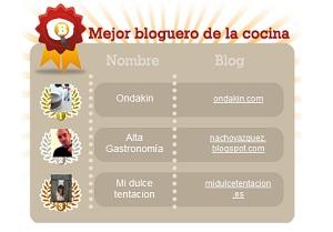 El Mejor Blog De Cocina | Ondakin Premio Al Mejor Blog De Cocina De 2009 Ondakin